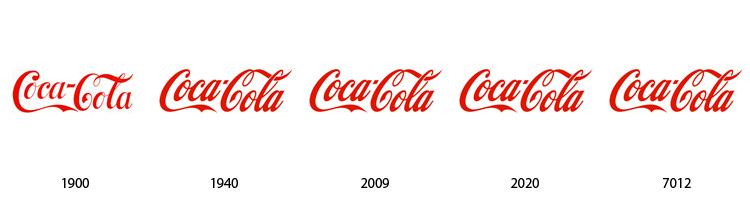 the foundation and long history of the coca cola company